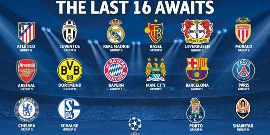 16 Tim Lolos Ke Fase Gugur Liga Champions